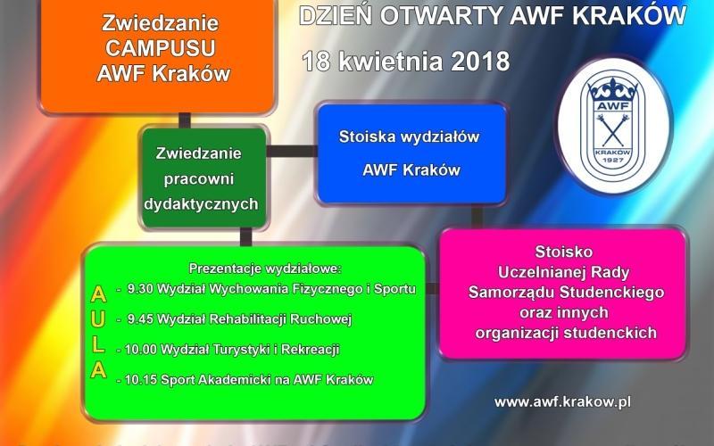 Dzień Otwarty AWF